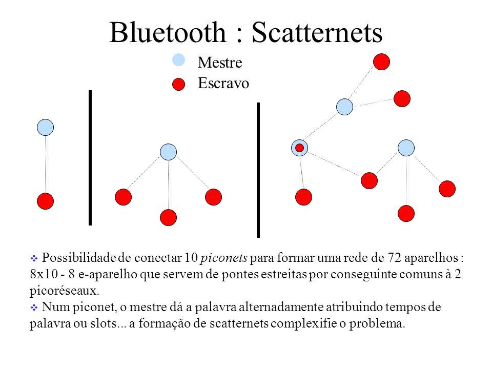 Bluetooth : Scatternets Mestre Escravo Possibilidade de conectar 10 piconets para formar uma rede de 72 aparelhos : 8x10 - 8 e-aparelho que servem de pontes estreitas por conseguinte comuns à 2 picoréseaux.