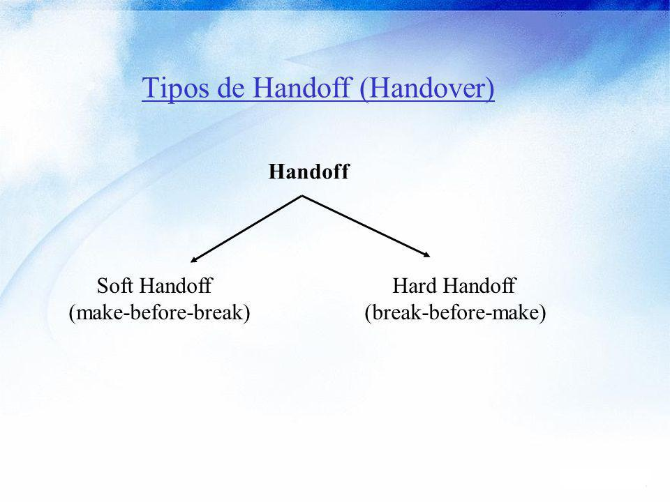 Tipos de Handoff (Handover) Handoff Soft Handoff (make-before-break) Hard Handoff (break-before-make)
