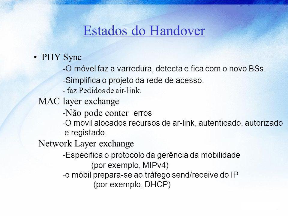 Estados do Handover PHY Sync - O móvel faz a varredura, detecta e fica com o novo BSs. - Simplifica o projeto da rede de acesso. - faz Pedidos de air-