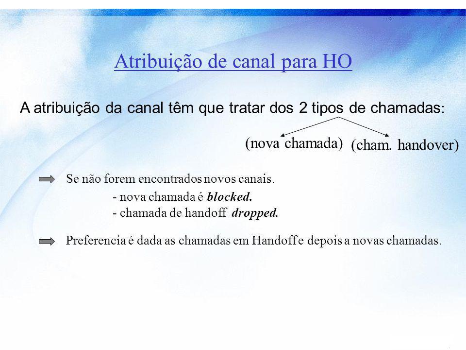 Atribuição de canal para HO A atribuição da canal têm que tratar dos 2 tipos de chamadas : (nova chamada) (cham. handover) Se não forem encontrados no