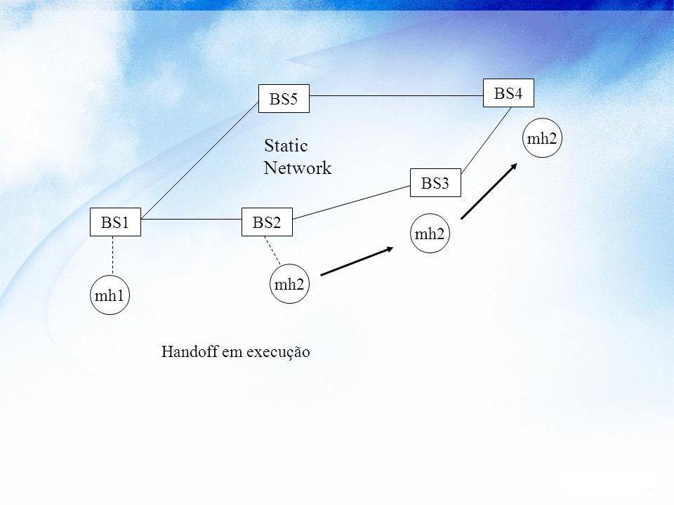 Handoff in middle BS1 BS3 BS2 BS4 BS5 mh1 Static Network Handoff em execução mh2