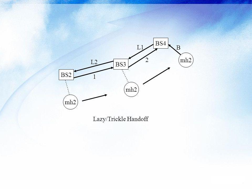 Lazy/Tric kle BS2 BS4 BS3 mh2 Lazy/Trickle Handoff 1 L1 2 L2 B