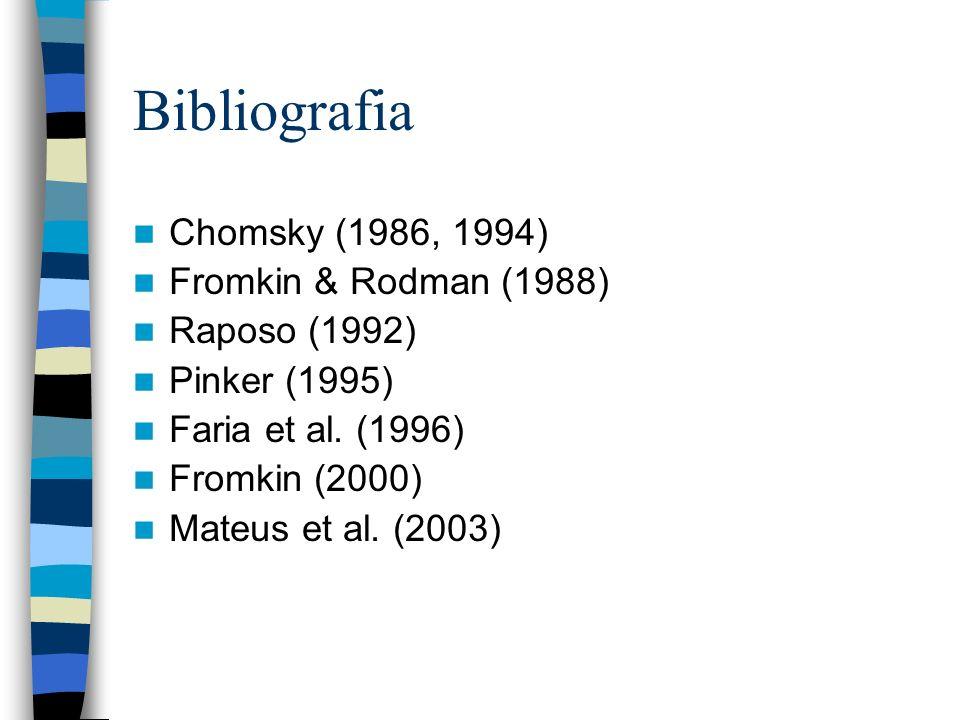 Bibliografia Chomsky (1986, 1994) Fromkin & Rodman (1988) Raposo (1992) Pinker (1995) Faria et al. (1996) Fromkin (2000) Mateus et al. (2003)