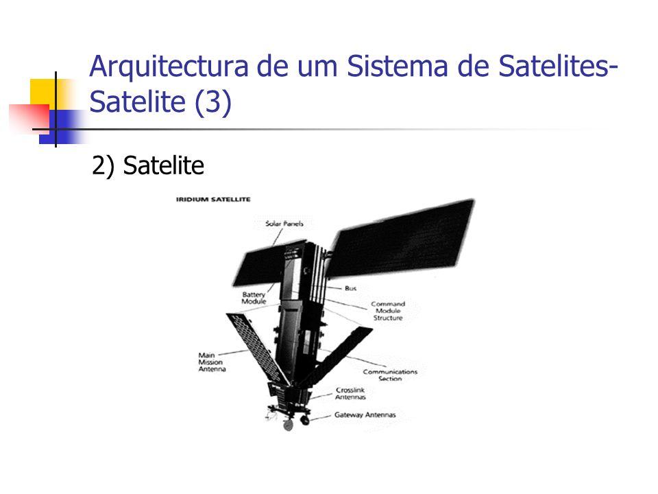 Arquitectura de um Sistema de Satelites- Satelite (3) 2) Satelite