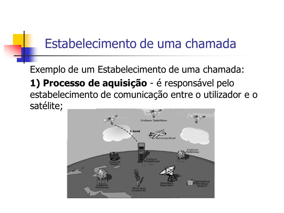 Estabelecimento de uma chamada Exemplo de um Estabelecimento de uma chamada: 1) Processo de aquisição - é responsável pelo estabelecimento de comunicação entre o utilizador e o satélite;