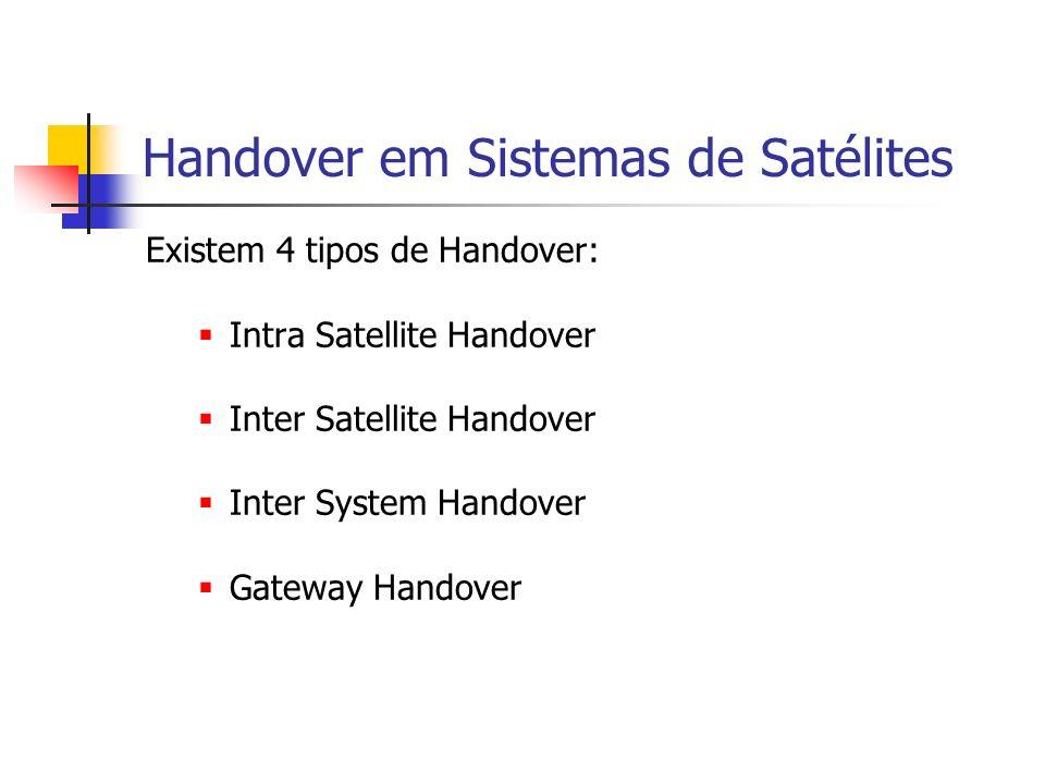 Handover em Sistemas de Satélites Existem 4 tipos de Handover: Intra Satellite Handover Inter Satellite Handover Inter System Handover Gateway Handover