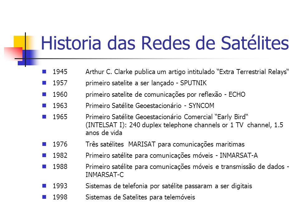 Historia das Redes de Satélites 1945Arthur C. Clarke publica um artigo intitulado Extra Terrestrial Relays 1957 primeiro satelite a ser lançado - SPUT