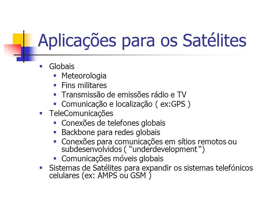 Aplicações para os Satélites Globais Meteorologia Fins militares Transmissão de emissões rádio e TV Comunicação e localização ( ex:GPS ) TeleComunicações Conexões de telefones globais Backbone para redes globais Conexões para comunicações em sítios remotos ou subdesenvolvidos ( underdevelopment ) Comunicações móveis globais Sistemas de Satélites para expandir os sistemas telefónicos celulares (ex: AMPS ou GSM )