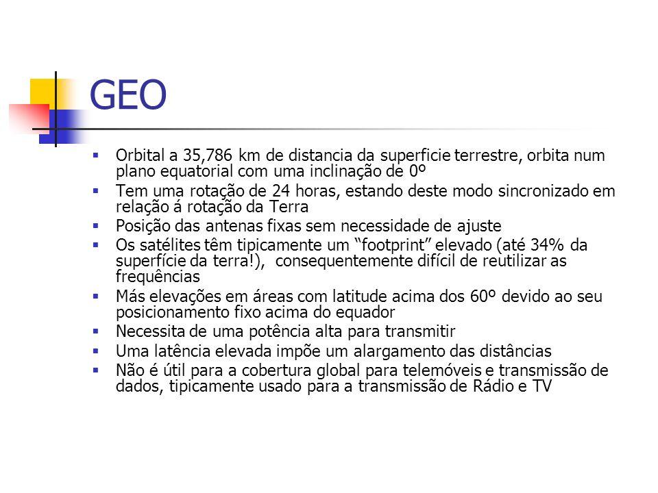 GEO Orbital a 35,786 km de distancia da superficie terrestre, orbita num plano equatorial com uma inclinação de 0º Tem uma rotação de 24 horas, estand