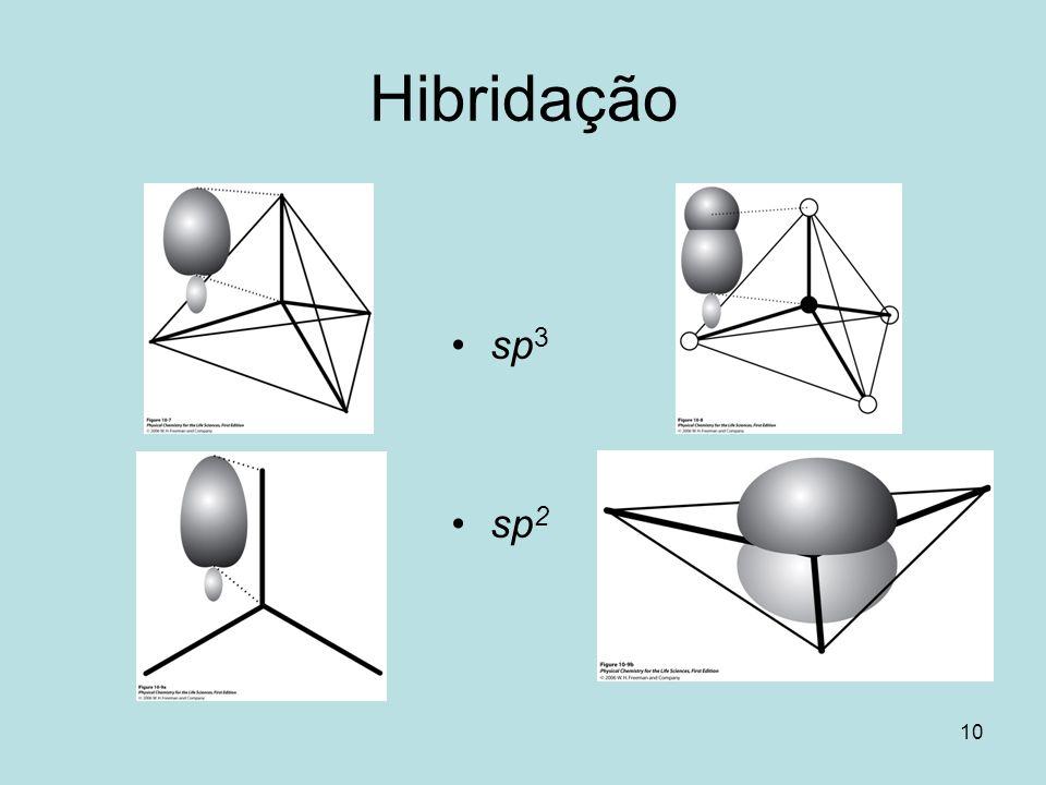 10 Hibridação sp 3 sp 2