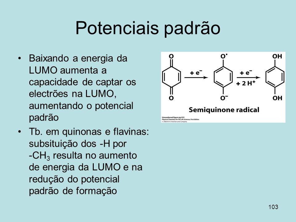 103 Potenciais padrão Baixando a energia da LUMO aumenta a capacidade de captar os electrões na LUMO, aumentando o potencial padrão Tb. em quinonas e