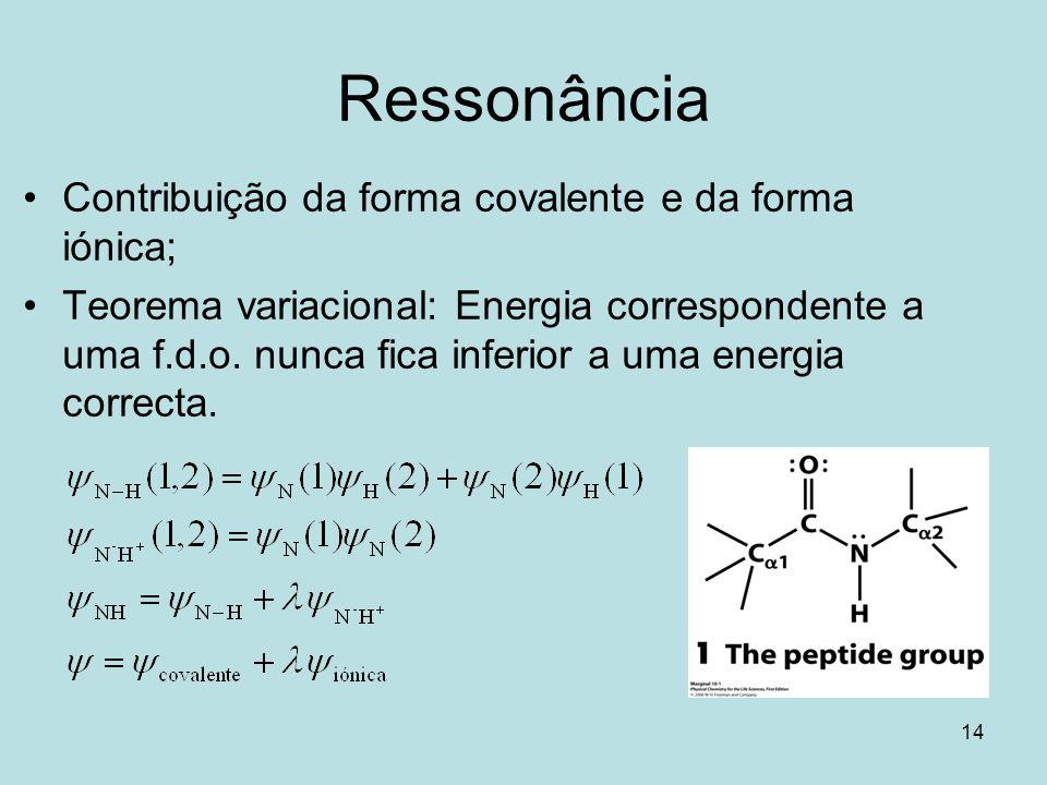 14 Ressonância Contribuição da forma covalente e da forma iónica; Teorema variacional: Energia correspondente a uma f.d.o. nunca fica inferior a uma e