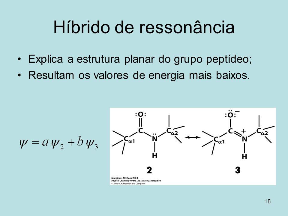 15 Híbrido de ressonância Explica a estrutura planar do grupo peptídeo; Resultam os valores de energia mais baixos.