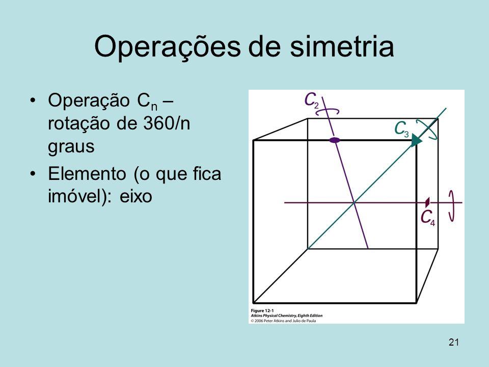 21 Operações de simetria Operação C n – rotação de 360/n graus Elemento (o que fica imóvel): eixo