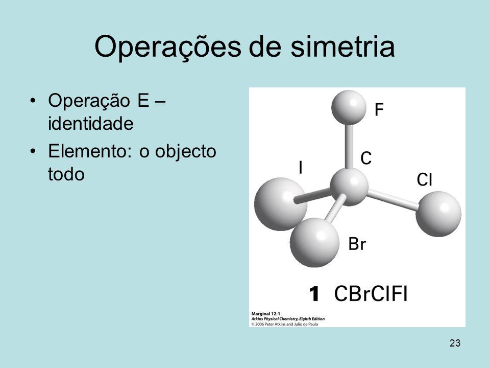 23 Operações de simetria Operação E – identidade Elemento: o objecto todo