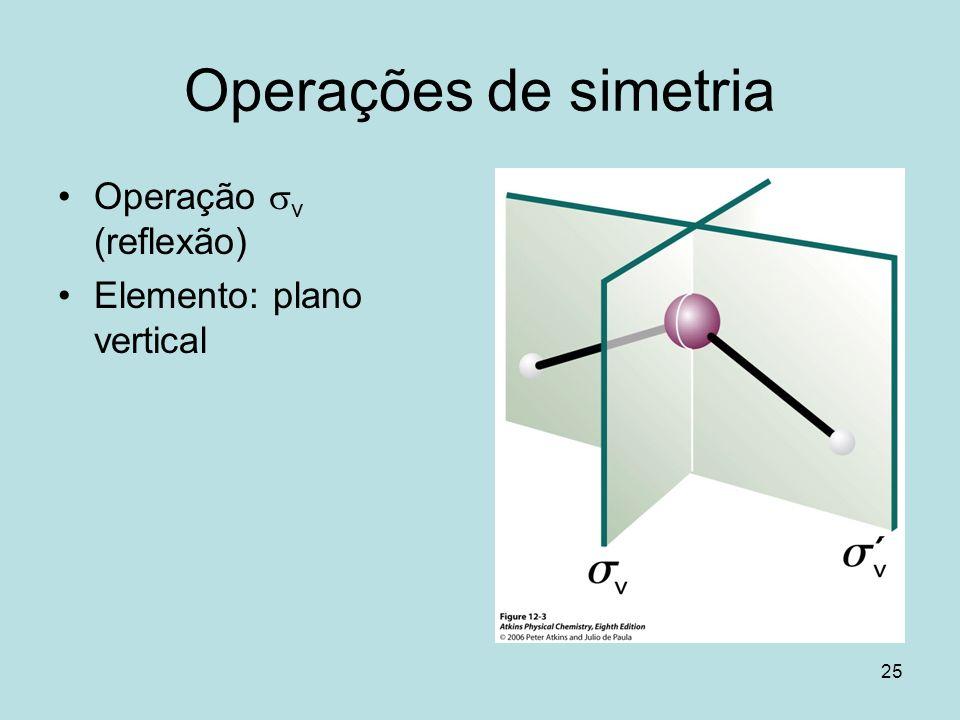 25 Operações de simetria Operação v (reflexão) Elemento: plano vertical