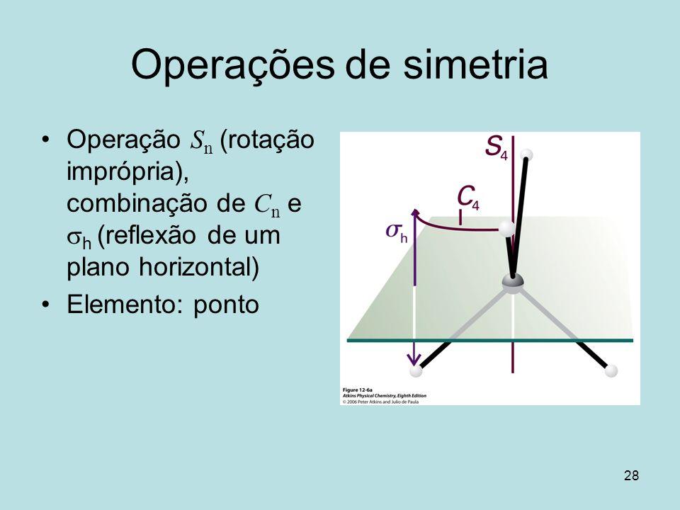 28 Operações de simetria Operação S n (rotação imprópria), combinação de C n e h (reflexão de um plano horizontal) Elemento: ponto