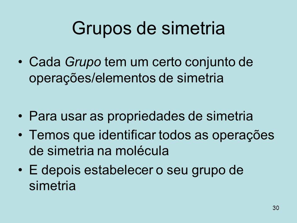 30 Grupos de simetria Cada Grupo tem um certo conjunto de operações/elementos de simetria Para usar as propriedades de simetria Temos que identificar