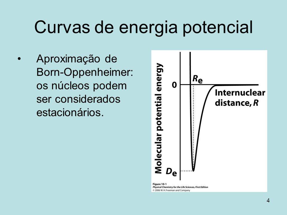 4 Curvas de energia potencial Aproximação de Born-Oppenheimer: os núcleos podem ser considerados estacionários.