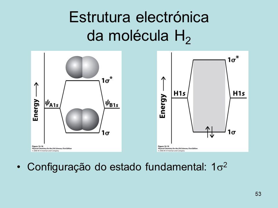 53 Estrutura electrónica da molécula H 2 Configuração do estado fundamental: 1 2