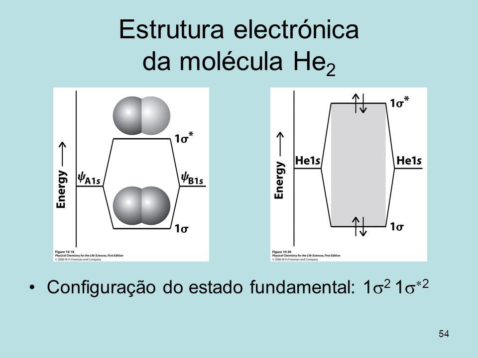 54 Estrutura electrónica da molécula He 2 Configuração do estado fundamental: 1 2 1 2