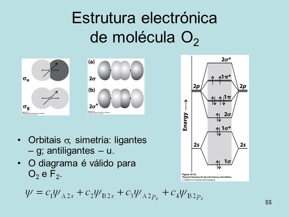 55 Estrutura electrónica de molécula O 2 Orbitais, simetria: ligantes – g; antiligantes – u. O diagrama é válido para O 2 e F 2.