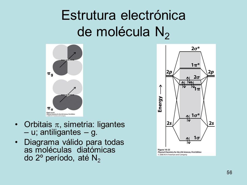56 Estrutura electrónica de molécula N 2 Orbitais, simetria: ligantes – u; antiligantes – g. Diagrama válido para todas as moléculas diatómicas do 2º