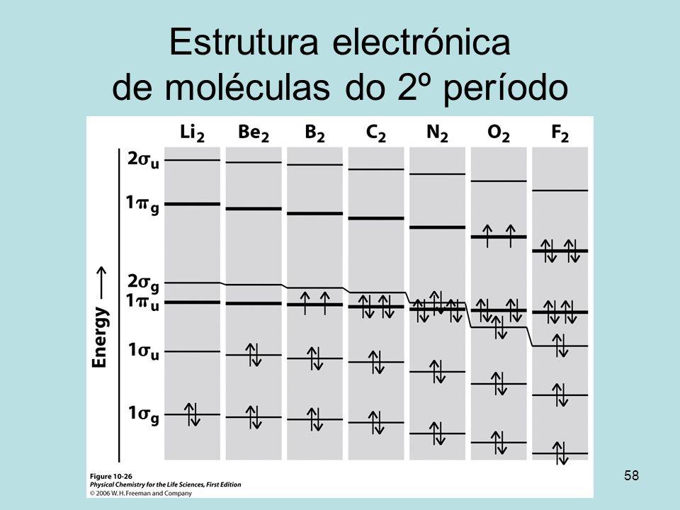 58 Estrutura electrónica de moléculas do 2º período