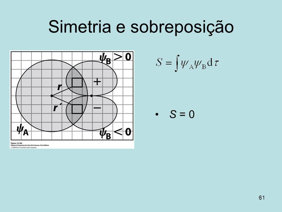 61 Simetria e sobreposição S = 0