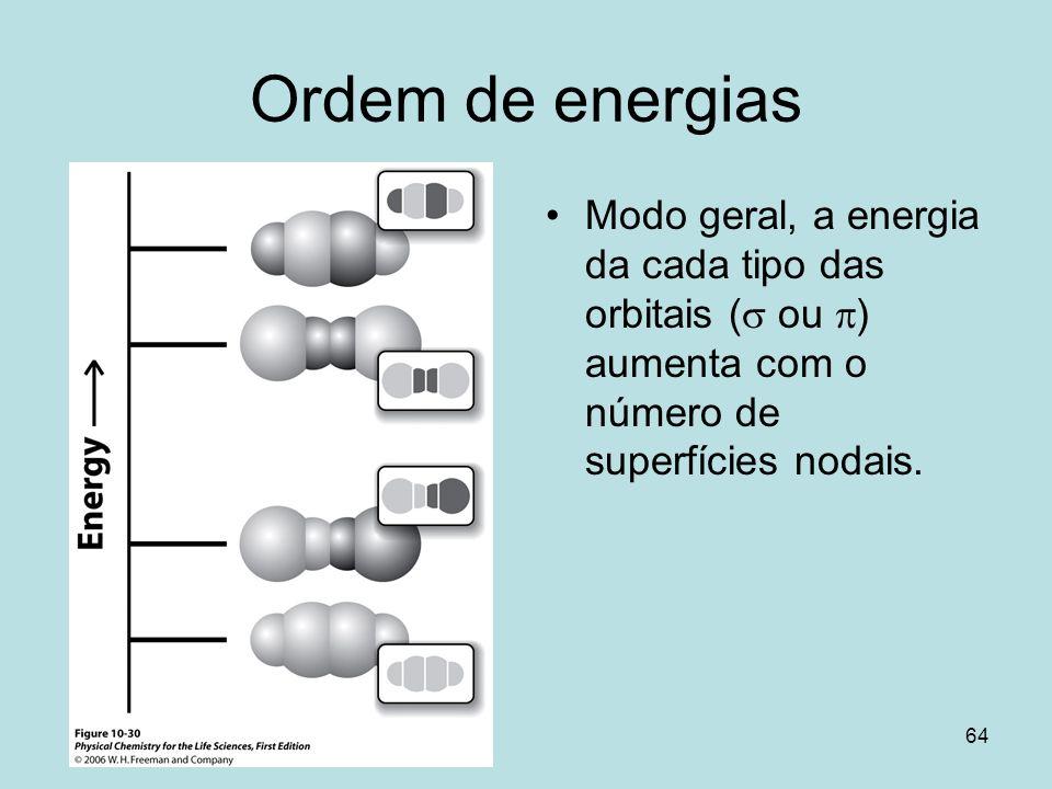 64 Ordem de energias Modo geral, a energia da cada tipo das orbitais ( ou ) aumenta com o número de superfícies nodais.