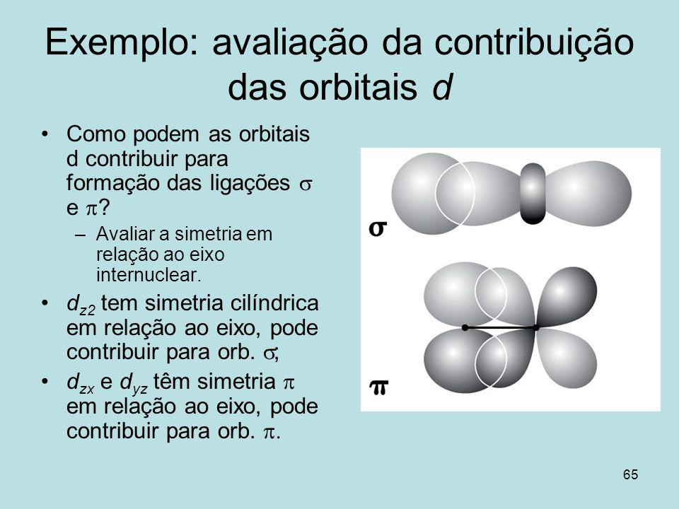 65 Exemplo: avaliação da contribuição das orbitais d Como podem as orbitais d contribuir para formação das ligações e ? –Avaliar a simetria em relação