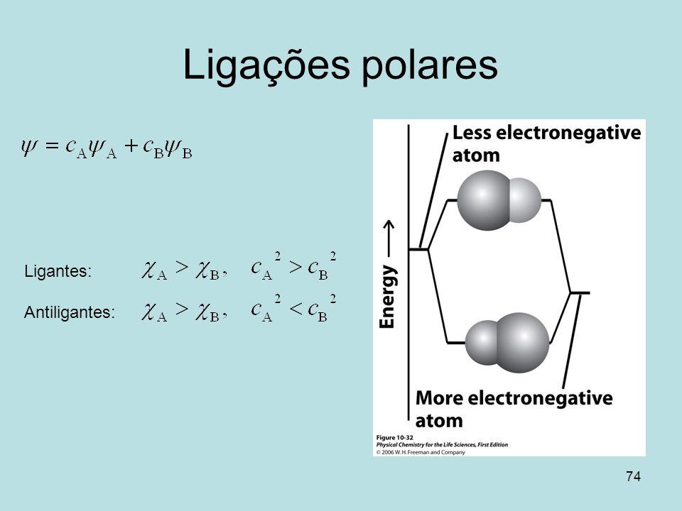 74 Ligações polares Ligantes: Antiligantes: