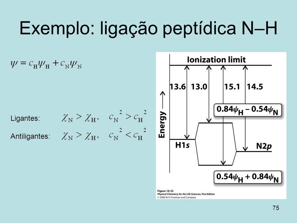 75 Exemplo: ligação peptídica N–H Ligantes: Antiligantes: