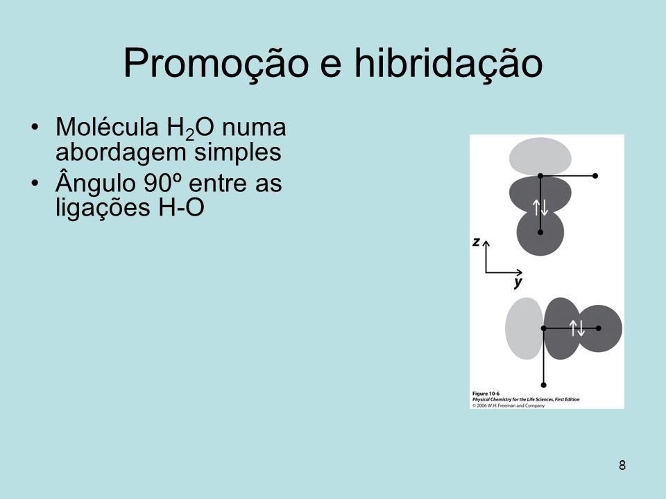 8 Promoção e hibridação Molécula H 2 O numa abordagem simples Ângulo 90º entre as ligações H-O