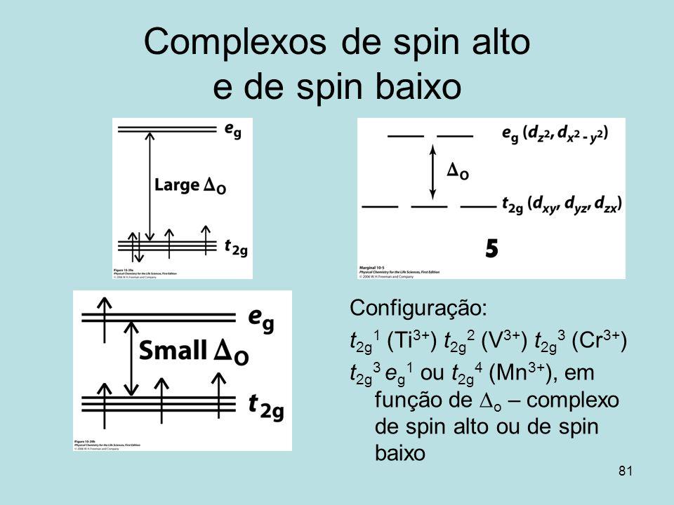 81 Complexos de spin alto e de spin baixo Configuração: t 2g 1 (Ti 3+ ) t 2g 2 (V 3+ ) t 2g 3 (Cr 3+ ) t 2g 3 e g 1 ou t 2g 4 (Mn 3+ ), em função de o