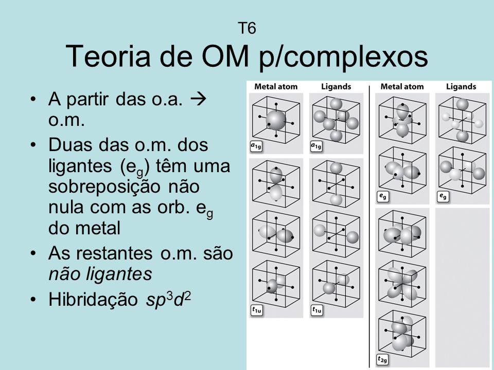 85 T6 Teoria de OM p/complexos A partir das o.a. o.m. Duas das o.m. dos ligantes (e g ) têm uma sobreposição não nula com as orb. e g do metal As rest
