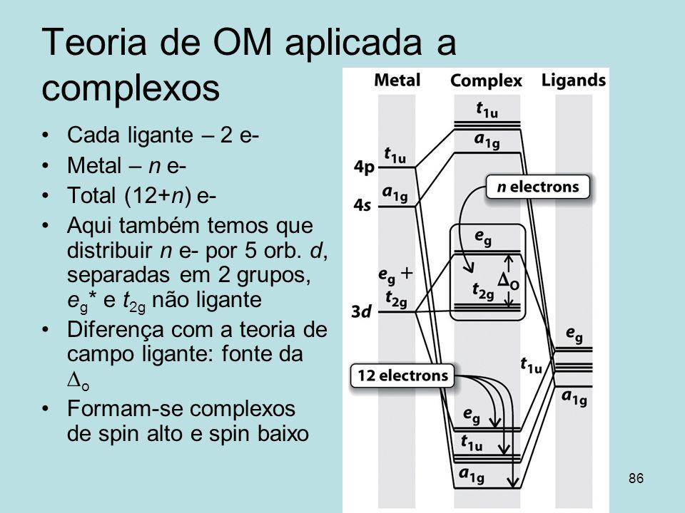 86 Teoria de OM aplicada a complexos Cada ligante – 2 e- Metal – n e- Total (12+n) e- Aqui também temos que distribuir n e- por 5 orb. d, separadas em