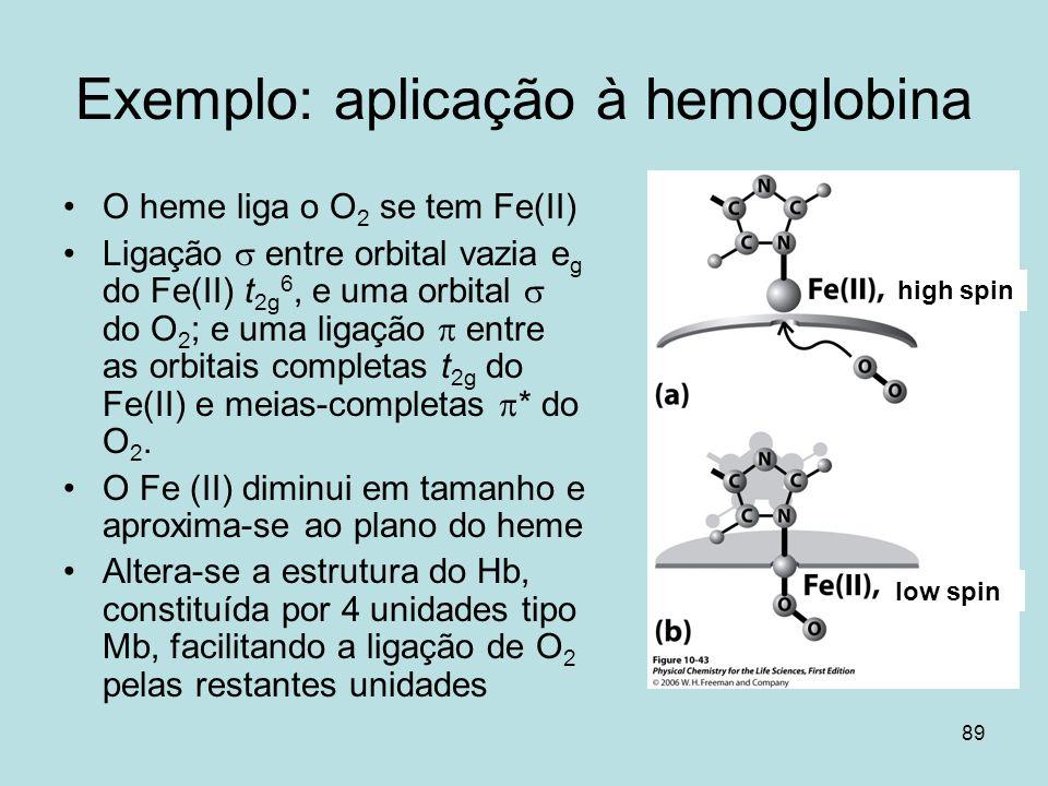 89 Exemplo: aplicação à hemoglobina O heme liga o O 2 se tem Fe(II) Ligação entre orbital vazia e g do Fe(II) t 2g 6, e uma orbital do O 2 ; e uma lig