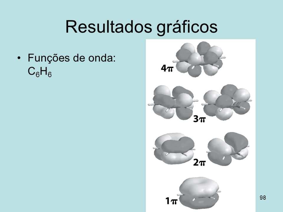 98 Resultados gráficos Funções de onda: C 6 H 6