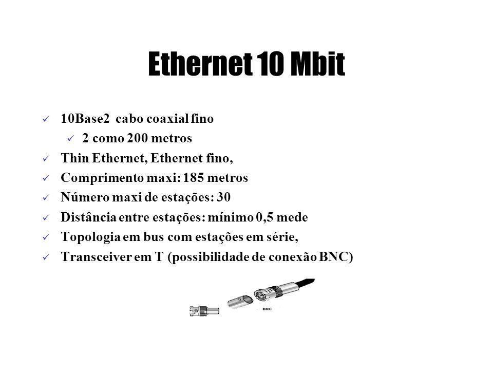 Ethernet 10 Mbit 10Base2 cabo coaxial fino 2 como 200 metros Thin Ethernet, Ethernet fino, Comprimento maxi: 185 metros Número maxi de estações: 30 Di