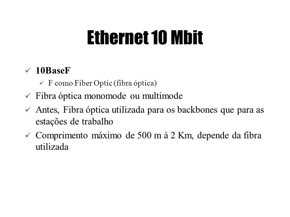 10BaseF F como Fiber Optic (fibra óptica) Fibra óptica monomode ou multimode Antes, Fibra óptica utilizada para os backbones que para as estações de t
