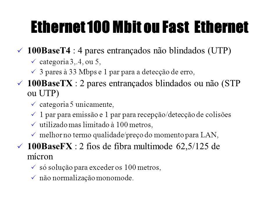 Ethernet 100 Mbit ou Fast Ethernet 100BaseT4 : 4 pares entrançados não blindados (UTP) categoria 3,.4, ou 5, 3 pares à 33 Mbps e 1 par para a detecção