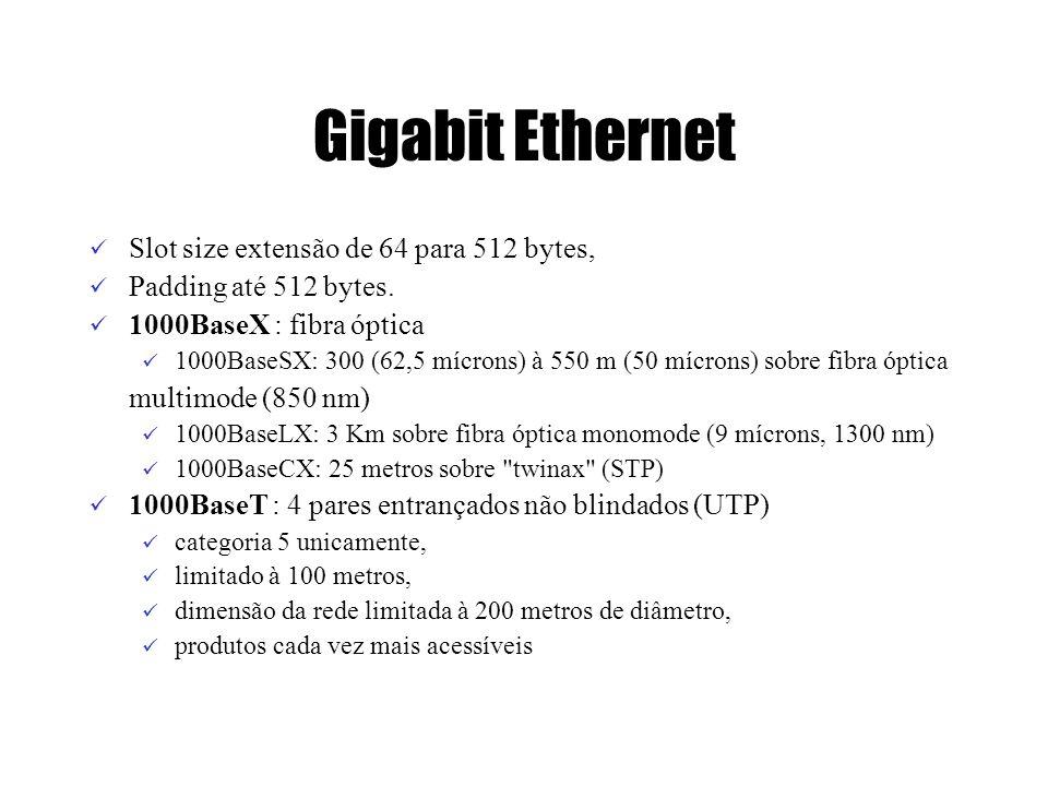 Gigabit Ethernet Slot size extensão de 64 para 512 bytes, Padding até 512 bytes. 1000BaseX : fibra óptica 1000BaseSX: 300 (62,5 mícrons) à 550 m (50 m