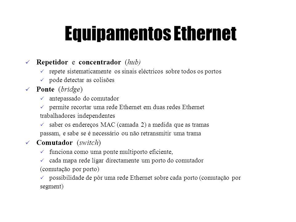 Equipamentos Ethernet Repetidor e concentrador (hub) repete sistematicamente os sinais eléctricos sobre todos os portos pode detectar as colisões Pont
