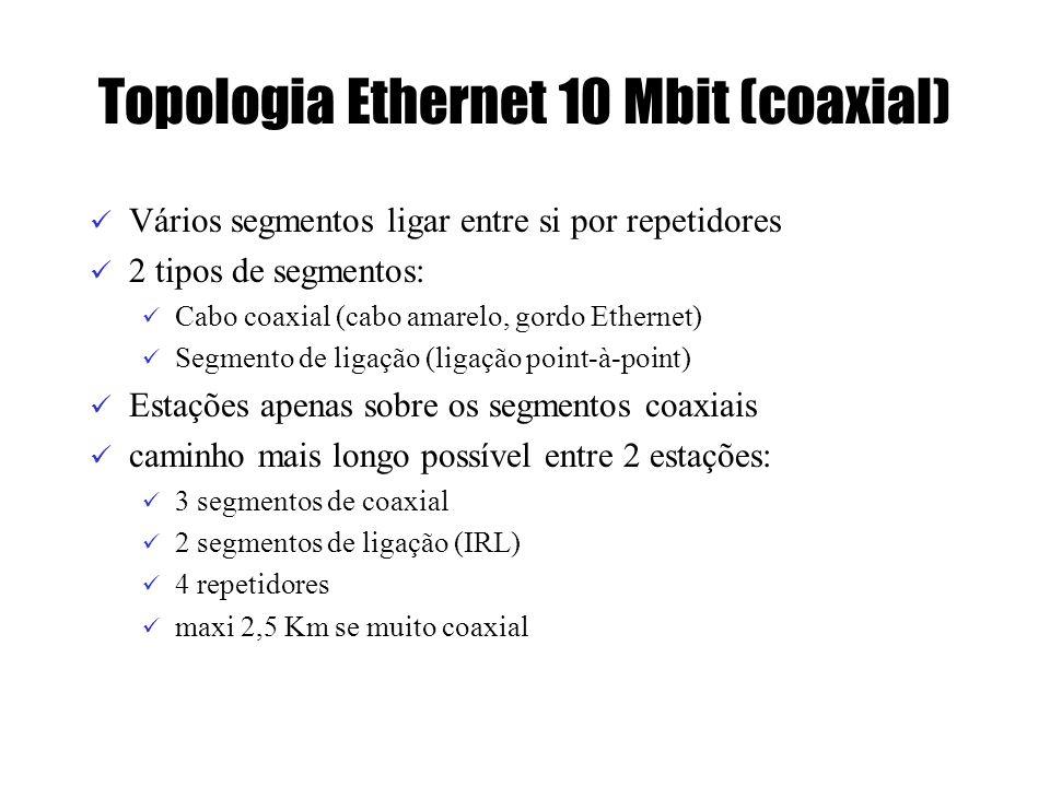 Topologia Ethernet 10 Mbit (coaxial) Vários segmentos ligar entre si por repetidores 2 tipos de segmentos: Cabo coaxial (cabo amarelo, gordo Ethernet)