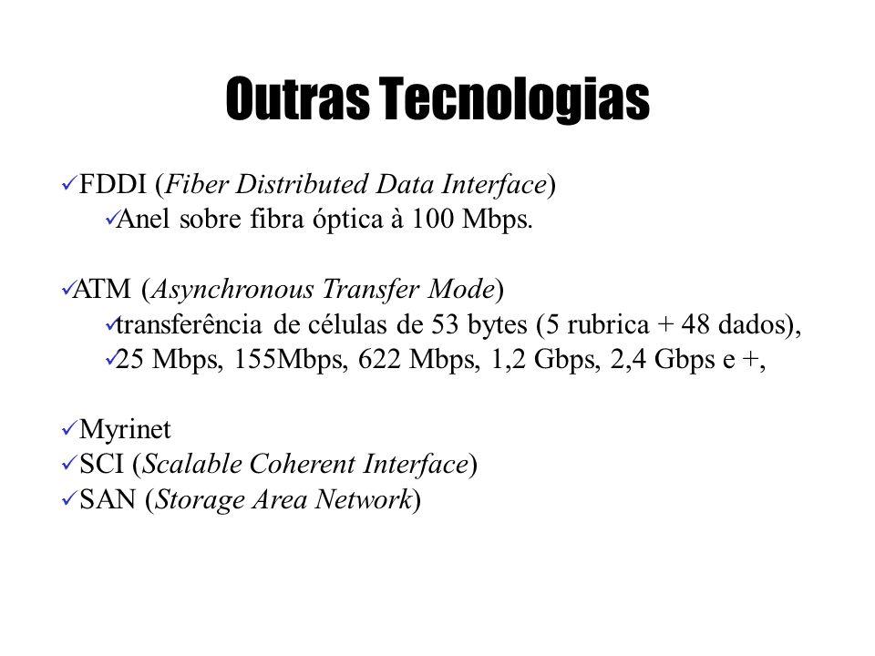 Outras Tecnologias FDDI (Fiber Distributed Data Interface) Anel sobre fibra óptica à 100 Mbps. ATM (Asynchronous Transfer Mode) transferência de célul