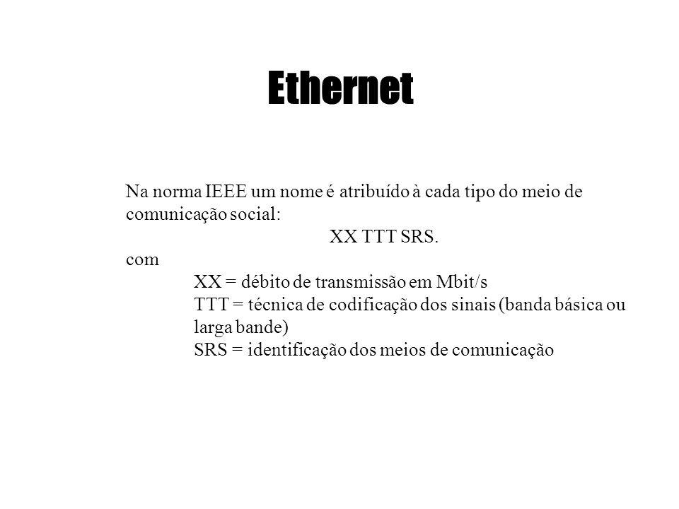 Ethernet Na norma IEEE um nome é atribuído à cada tipo do meio de comunicação social: XX TTT SRS. com XX = débito de transmissão em Mbit/s TTT = técni