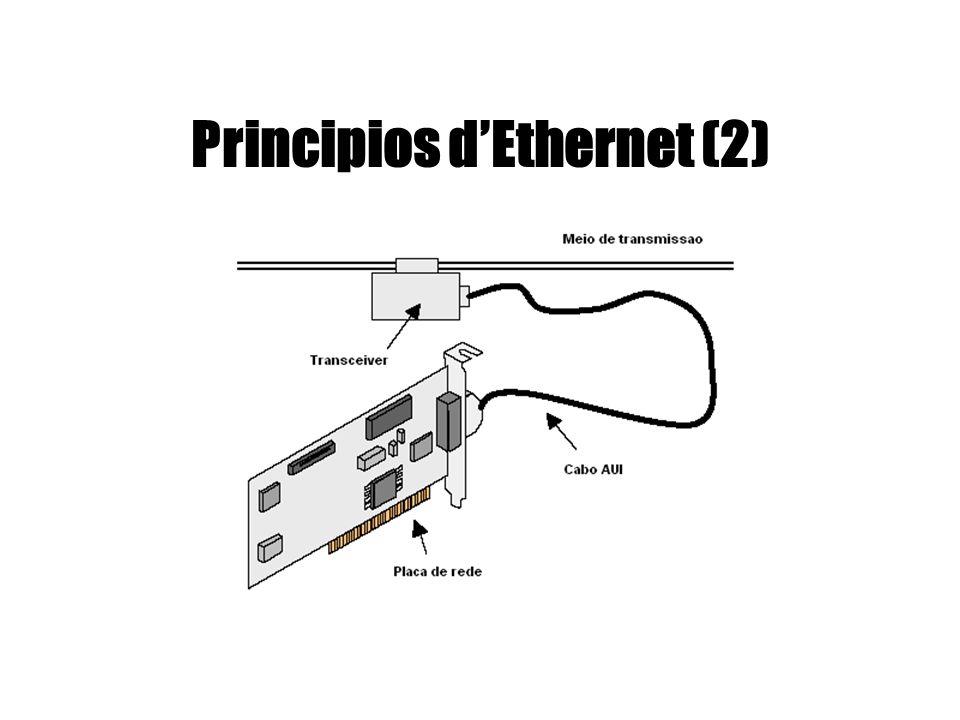 Principios dEthernet (2)