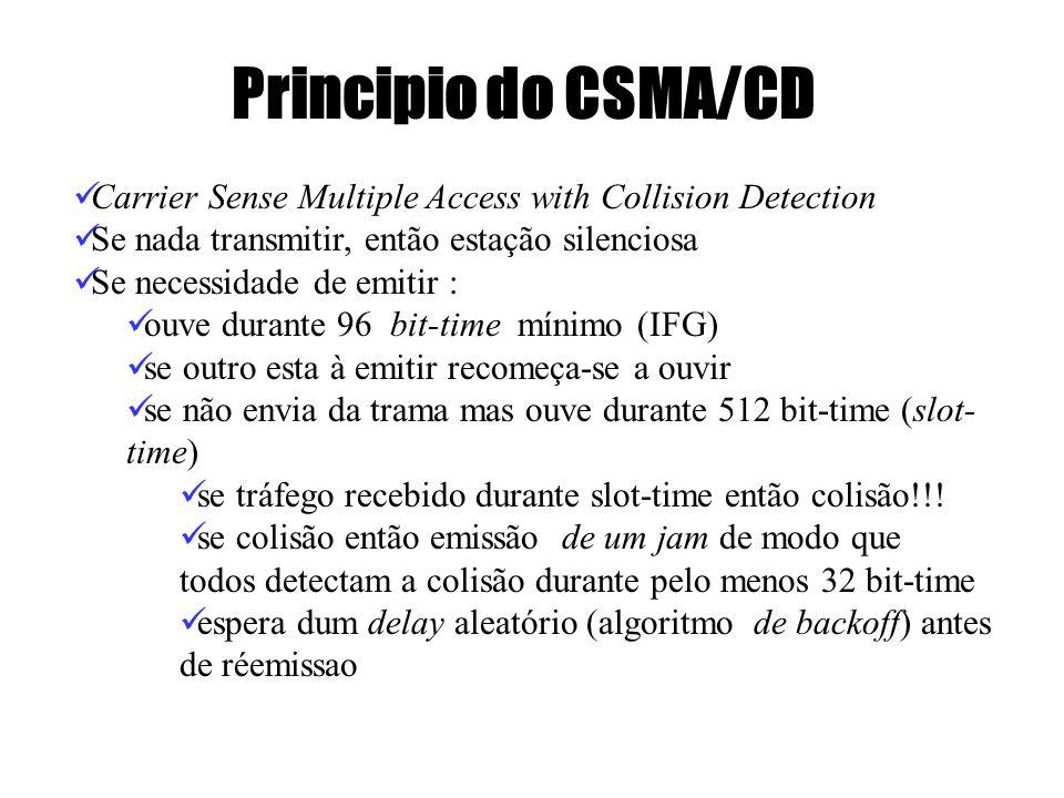 Principio do CSMA/CD Carrier Sense Multiple Access with Collision Detection Se nada transmitir, então estação silenciosa Se necessidade de emitir : ou