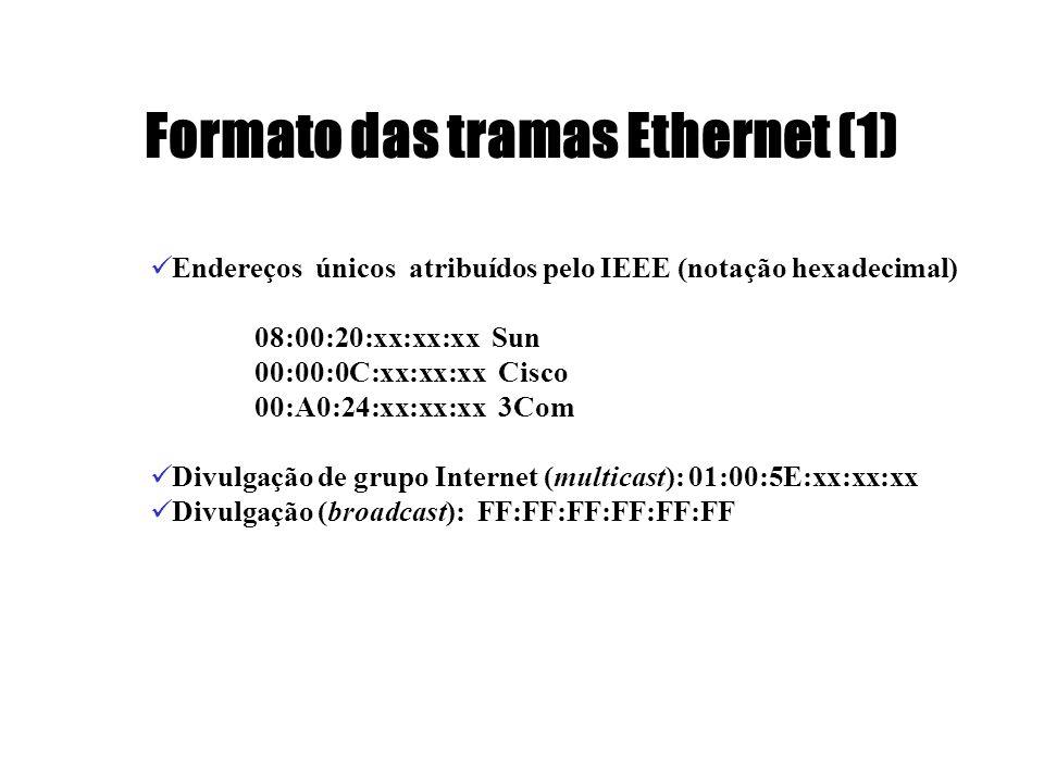 Formato das tramas Ethernet (1) Endereços únicos atribuídos pelo IEEE (notação hexadecimal) 08:00:20:xx:xx:xx Sun 00:00:0C:xx:xx:xx Cisco 00:A0:24:xx: